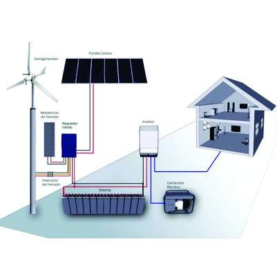 Generador Dual de Corriente Alterna Residencial