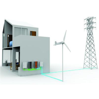Generador Eólico de Corriente Alterna Residencial