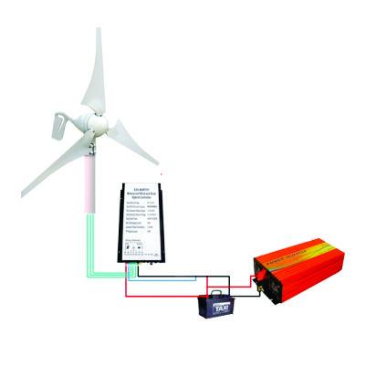 Generador Eólico de Corriente Continua