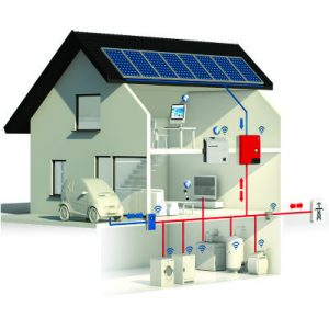 Generador Solar de Corriente Alterna Residencial